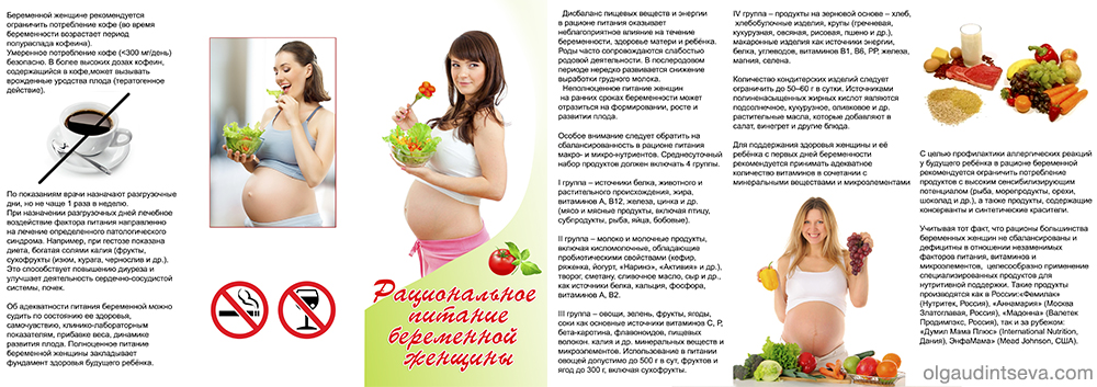 План беседы по питанию беременной